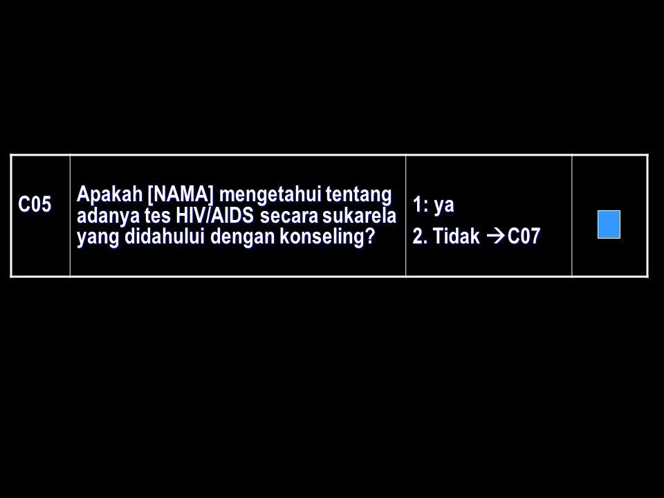 C05 Apakah [NAMA] mengetahui tentang adanya tes HIV/AIDS secara sukarela yang didahului dengan konseling